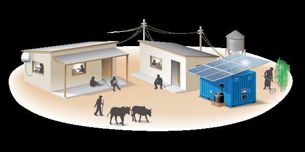 KUDURA for rural communities